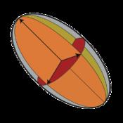 GeoCalc