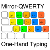 Mirror-QWERTY