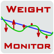 Weight Monitor 1.0