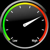 CPU Usage Meter