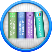 SAT Math - Super Edition