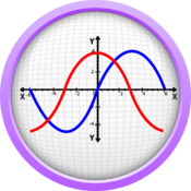 GRE Math - Algebra Review
