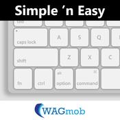 Keyboard Shortcuts for Mac Desktop