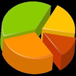 Stock Portfolio Pro - Stocks & Charts
