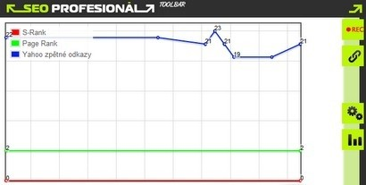 SEO Profesional Toolbar 1.2.2