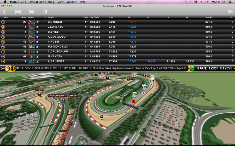 MotoGP 2011 Official Live Timing - Premium Pass Download App Mac | Pyroso