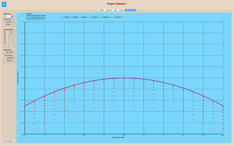 Multiple Curvilinear Reg
