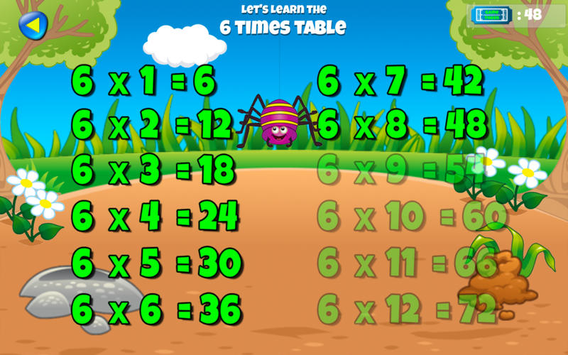 Mini World Maths Times Table
