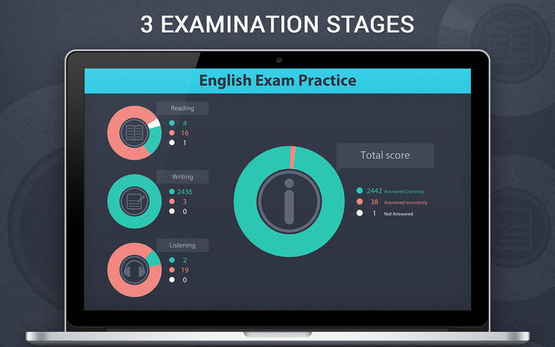 English Exam Practice Prof