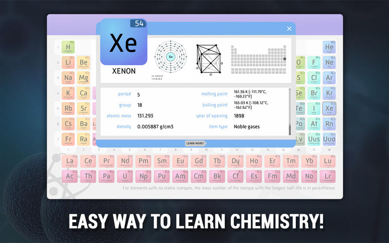 Chemistry - Periodic Table Prof