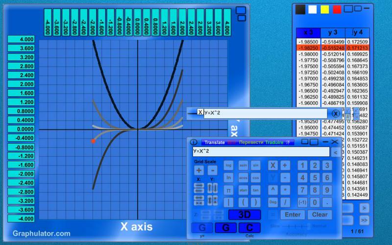 Graphulator Graphing Calculator for Desktop Free