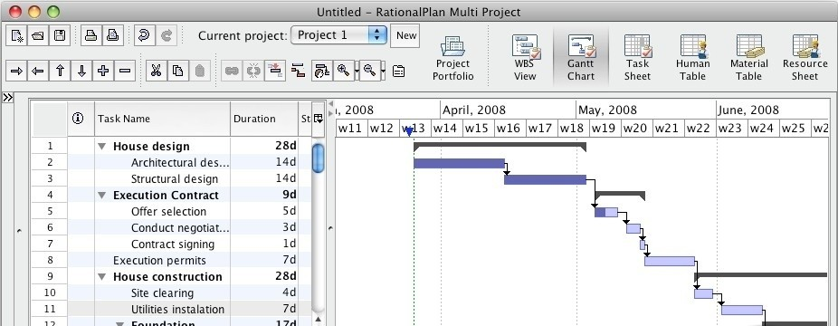 RationalPlan Multi Project 3.22.3