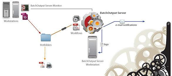 BatchOutput Server 4.7.5
