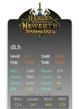 Heroes of Newerth DashStats 1.2